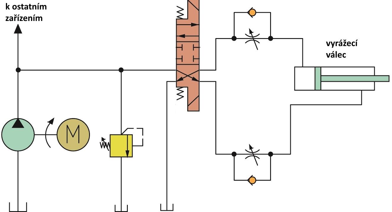 hydraulický okruh