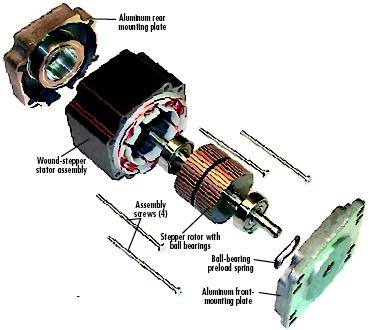 části krokového motoru
