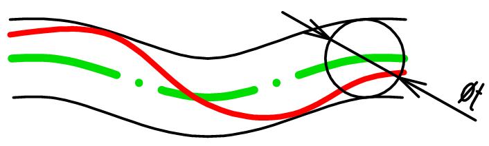 tvar profilu